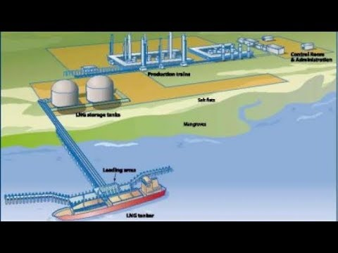 What is Liquefied Natural Gas (LNG)