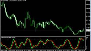 Forex 3rd Candle System