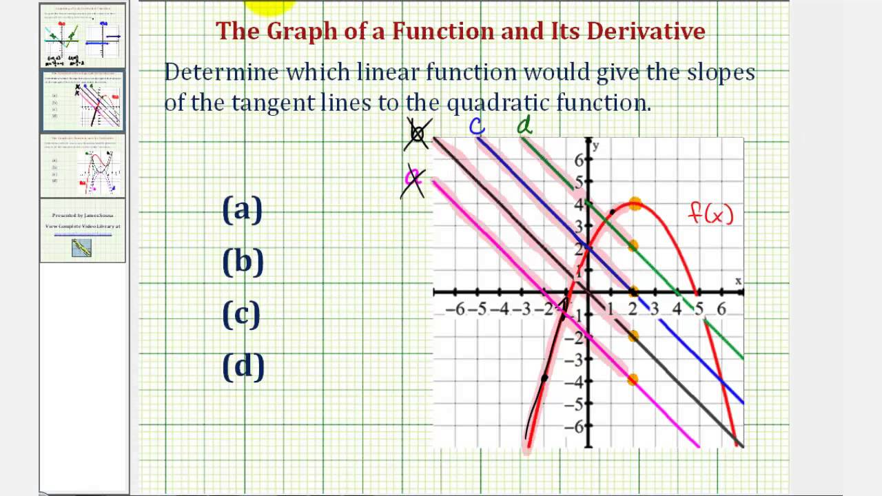 Ex 1: Determine the Graph of the Derivative Function Given the Graph of a  Quadratic Function