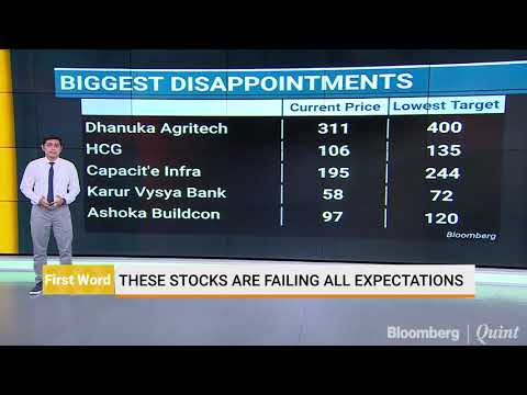 The 10 Stocks That Disappointed Analysts The Most
