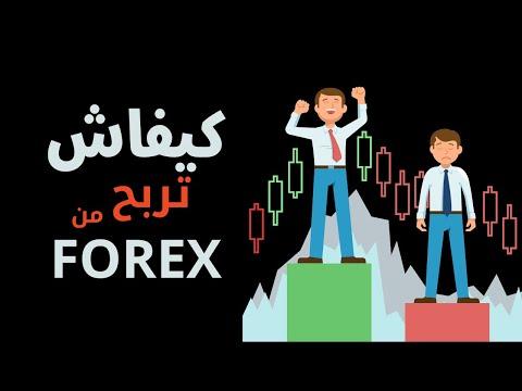 Forex maroc