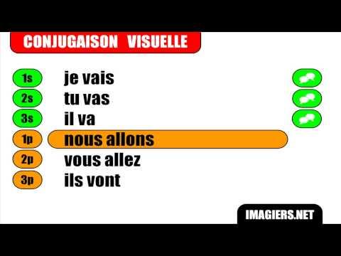 Conjugate aller in Le Présent (present tense) : French