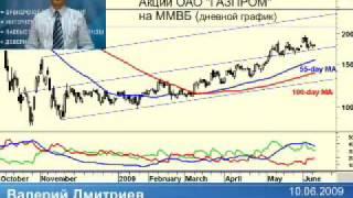 видео Теханализ газпрома