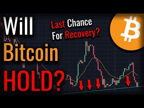 Can Bitcoin Hold This Last Support Level Before $6,000?