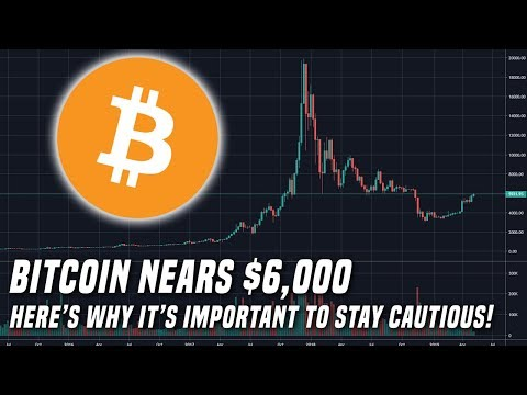Bitcoin tests towards $6,000 | Here's why it's important to be cautious at these levels