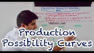 Y1/IB 2) Production Possibility Curves - PPCs / PPFs