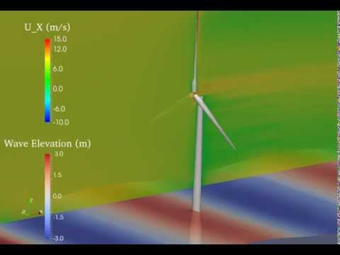 Floating Offshore Wind Turbine Simulation under Wind and Wave Conditions