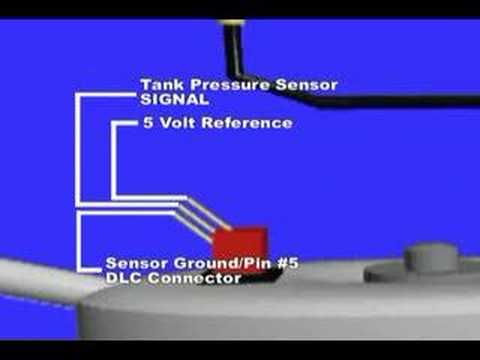 2006 Chevy Express Van Wiring Diagram Evap System Operation Youtube