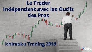 La Formation Ichimoku du Trader Indépendant 2018
