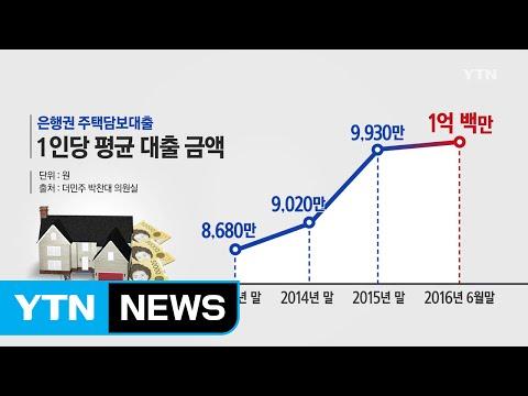 [쏙쏙] 주택담보대출 1인당 1억…부채 상환액 급증 / YTN (Yes! Top News)