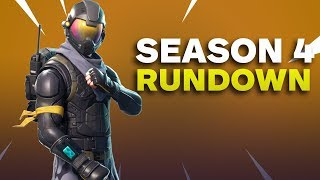 Fortnite: All the Season 4 Changes You Can Expect