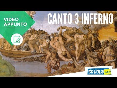 Canto 3 Inferno, Divina Commedia - Riassunto