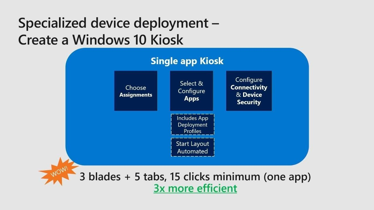 Specialized device deployments for Windows 10 with Microsoft Intune -  THR3003