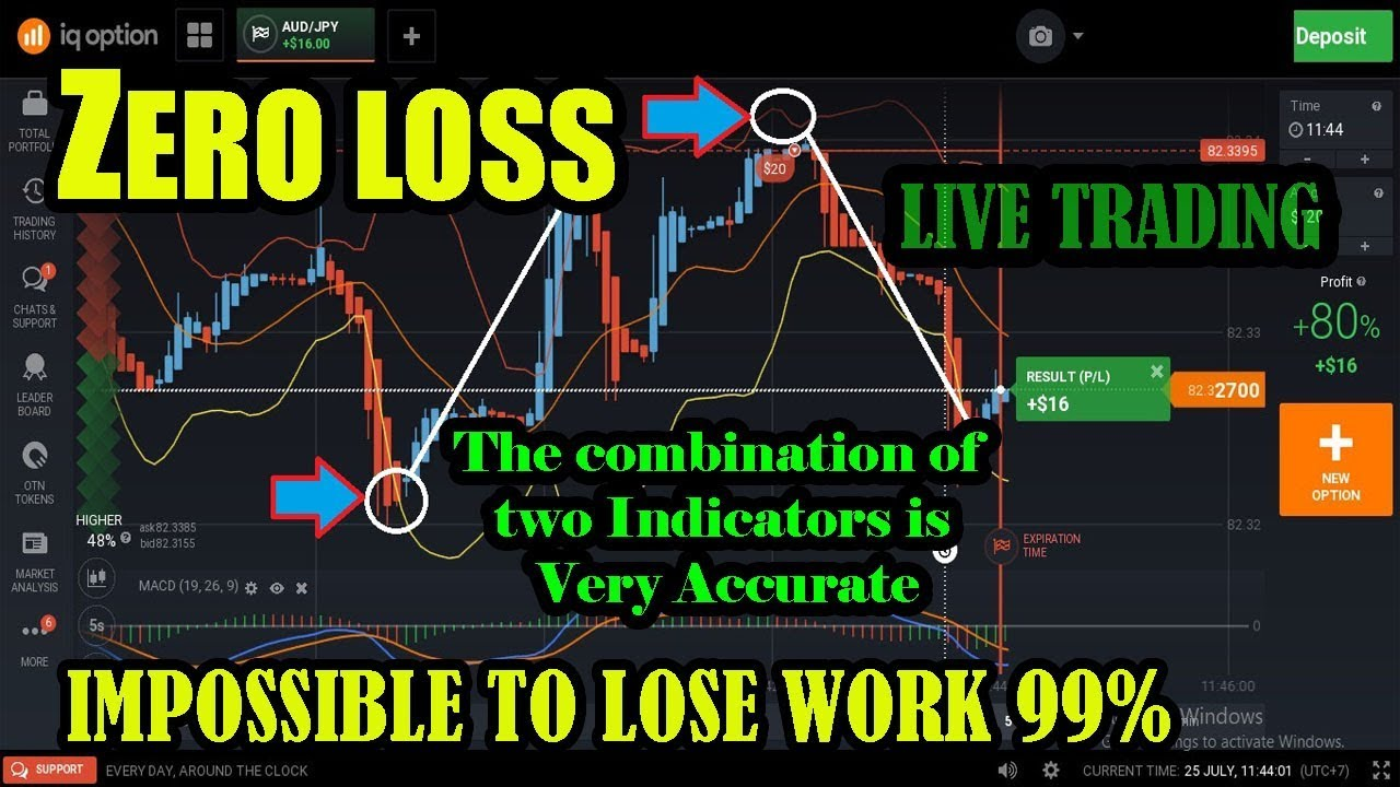 Live trading binary options types of sports betting football