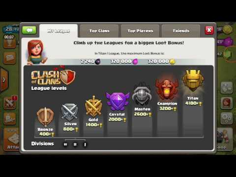 What Is League Levels And Loot Bonus In Coc|Hindi|