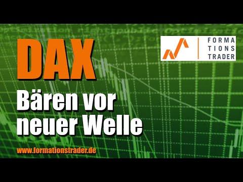 Analyse Dax: Bären vor neuer Welle