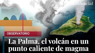 Erupción de La Palma: así son las imprevisibles islas-volcán que surcan los océanos