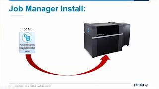 Install Job Manager | Installing GrabCAD Print on Your Stratasys J Series Printer
