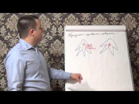 Как снять приворот - отворот и венец безбрачия