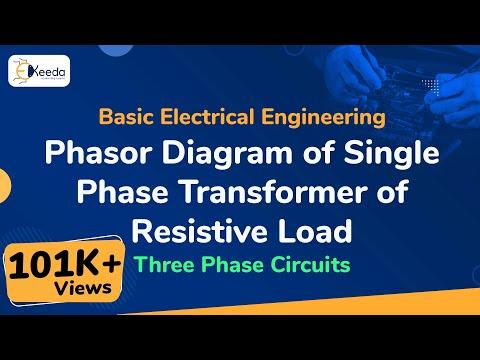 Phasor Diagram of Single Phase Transformer of Resistive Load - Three Phase Circuits