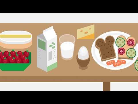 Advies Duurzaam en gezond: Samen naar een houdbaar voedselsysteem
