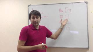 Урок 5 - Реализация по жизни. 2-я Творческая функция.