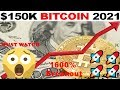 Bitcoin Halving to Bring 100k? Countdown Clock Begins!