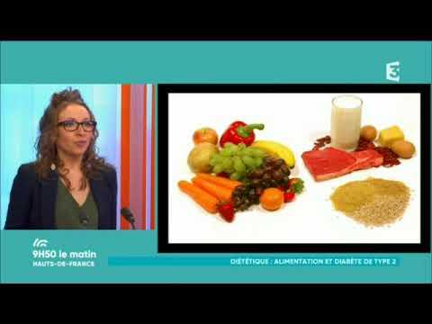 Diabétique De Type 2, Quelle Alimentation ?