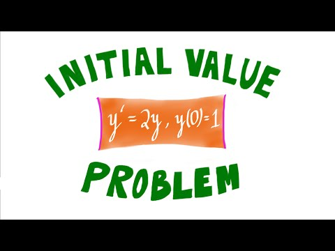 How to Solve an Initial Value Problem (Exponential Growth)