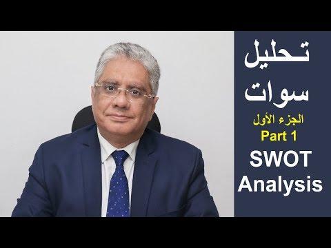 د إيهاب مسلم - SWOT Analysis تحليل سوات - التحليل الرباعى - الجزء الأول ...