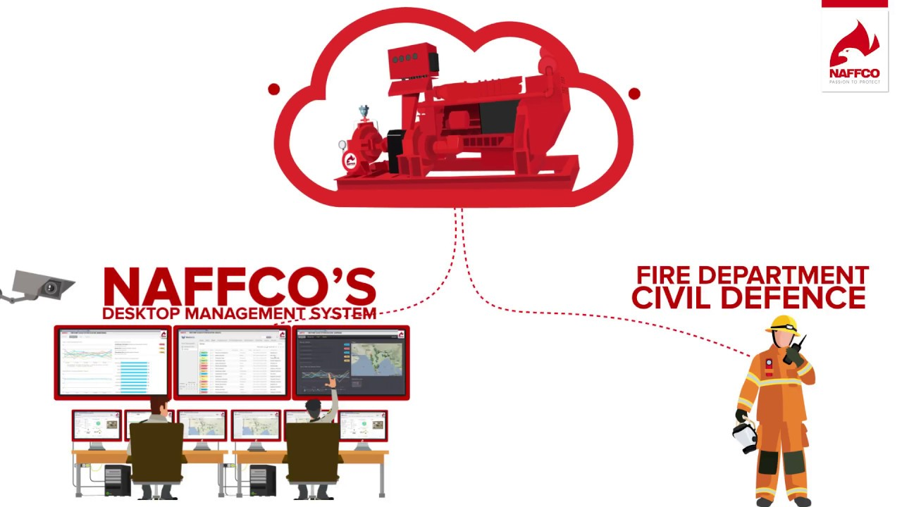 NAFFCO Fire Pump Cloud System - 24/7 Monitoring of Fire Pump Unit