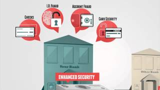 Deluxe High Security Checks for Financial Institutions