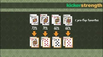 Hands with weak kickers in Texas hold'em
