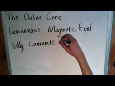 Layers of the Earth: the Outer Core