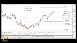 #Forex   EURUSD Daily Forecast Technical Analysis For Dec 04, 2012 By Oaks FX