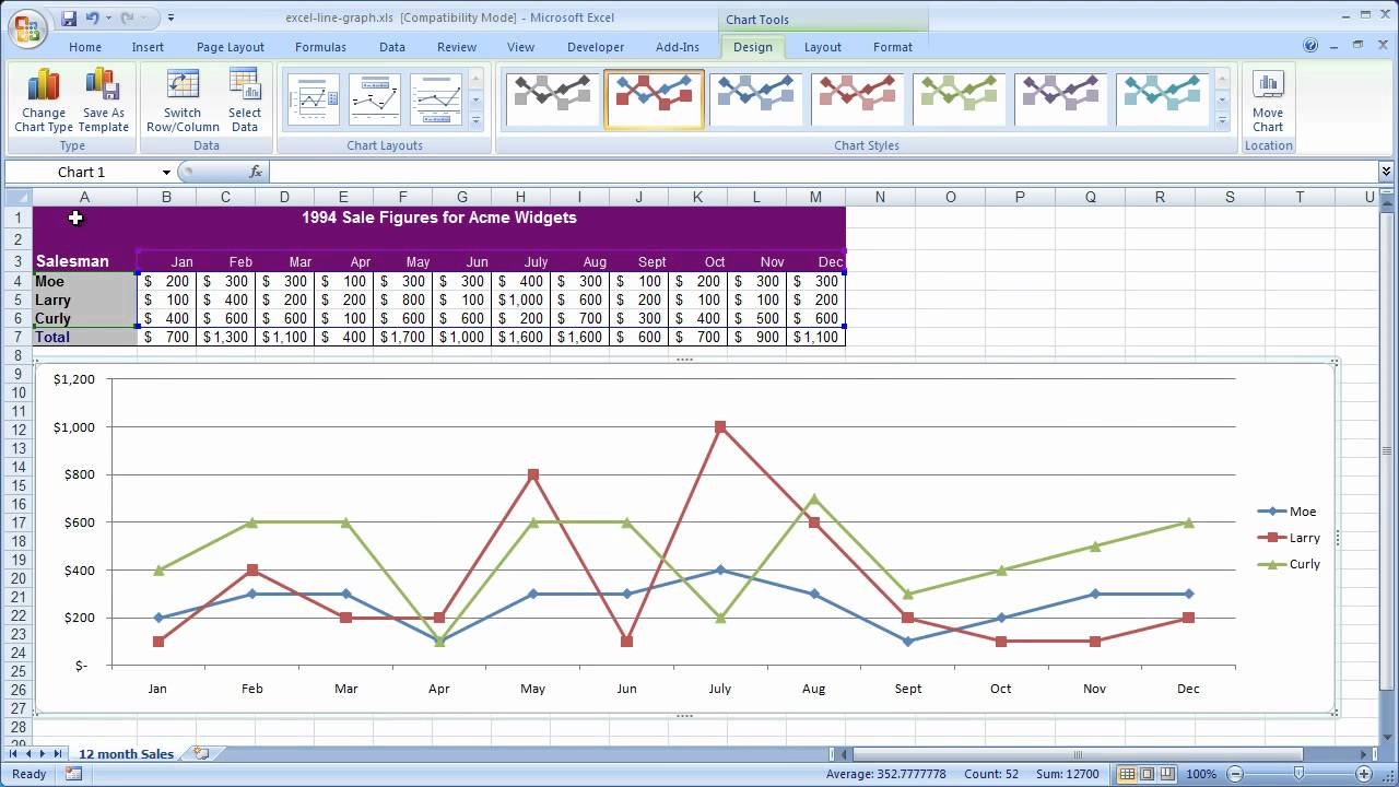 Creating a Line Graph in Microsoft Excel - YouTube