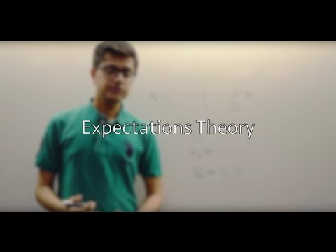 Introduction to Expectations Theory