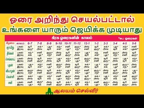 ஓரை அறிந்து செயல்பட்டால் உங்களை யாரும் ஜெயிக்க முடியாது | Horai In Tamil