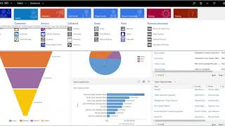 Microsoft Dynamic CRM 365 overview - Walkthrough of all components