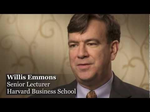 The Case Method-Harvard Business School