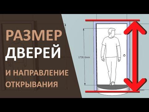 Размер дверей и направление открывания. Межкомнатные двери.