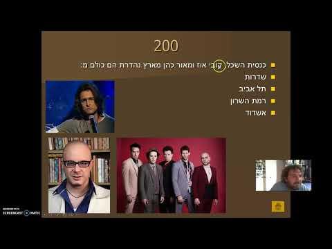 חידון ישראלי בפורמט Jeopardy מעודכן ל-2020