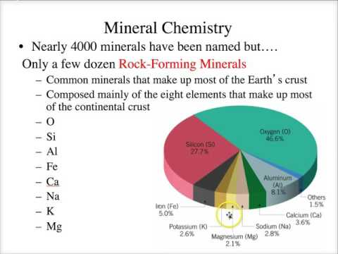 Mineral Chemistry