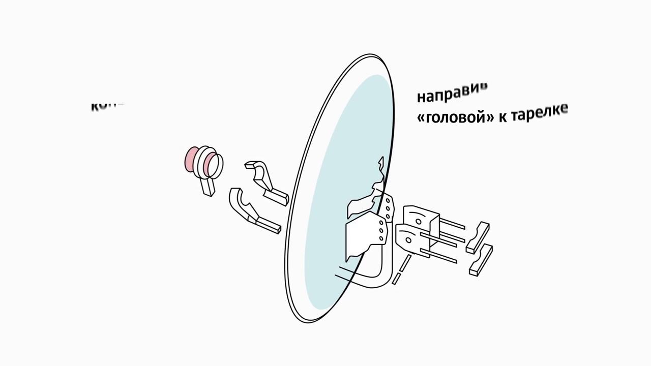 Инструкция по установке спутниковое телевидение