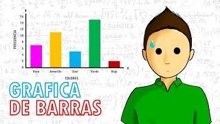 COMO HACER UNA GRAFICA DE BARRAS Super facil thumbnail