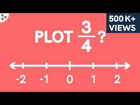 Rational Numbers on a Number Line - Part 1