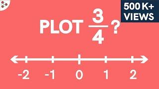 Rationale Getallen op een getallenlijn - Deel 1