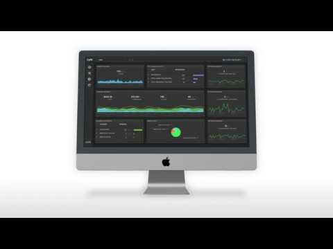 Cyfe Demo - All-in-One Business Dashboard