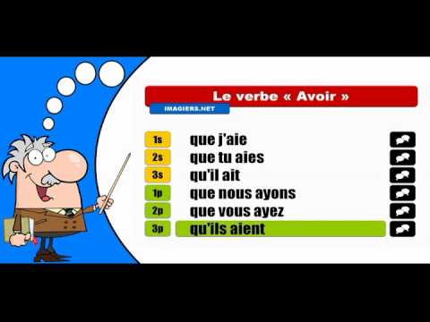 La Conjugaison Du Verbe Avoir Subjonctif Present Youtube
