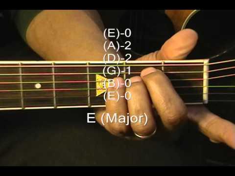 Guitar Chord Form Tutorial 149 Sarah Mclachlan Style Chords Lesson
